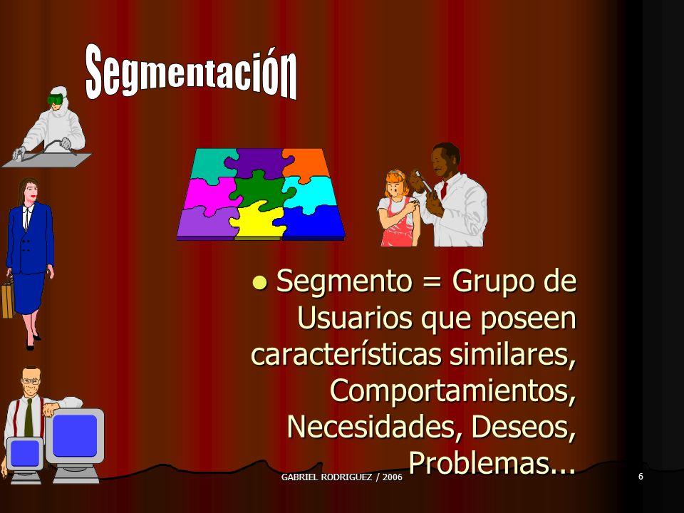 GABRIEL RODRIGUEZ / 2006 6 Segmento = Grupo de Usuarios que poseen características similares, Comportamientos, Necesidades, Deseos, Problemas...