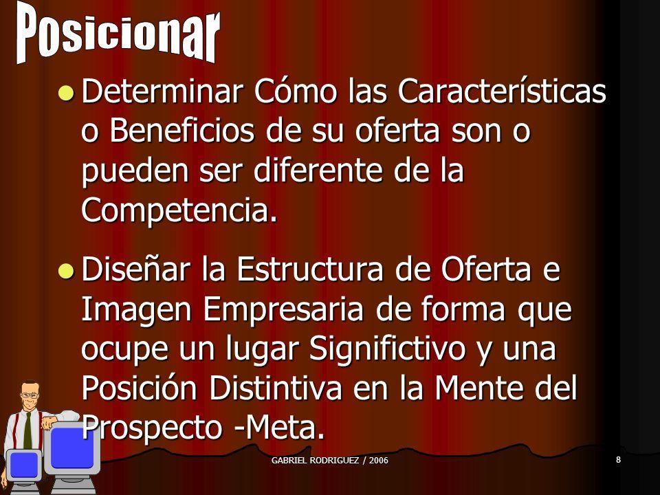 GABRIEL RODRIGUEZ / 2006 8 Determinar Cómo las Características o Beneficios de su oferta son o pueden ser diferente de la Competencia.