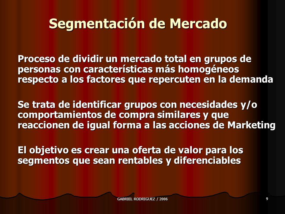 GABRIEL RODRIGUEZ / 2006 40 Competencia Competencia Cortesía Cortesía Credibilidad Credibilidad Confiabilidad Confiabilidad Capacidad de Respuesta Capacidad de Respuesta Comunicación Comunicación Personal: Variables de Diferenciación