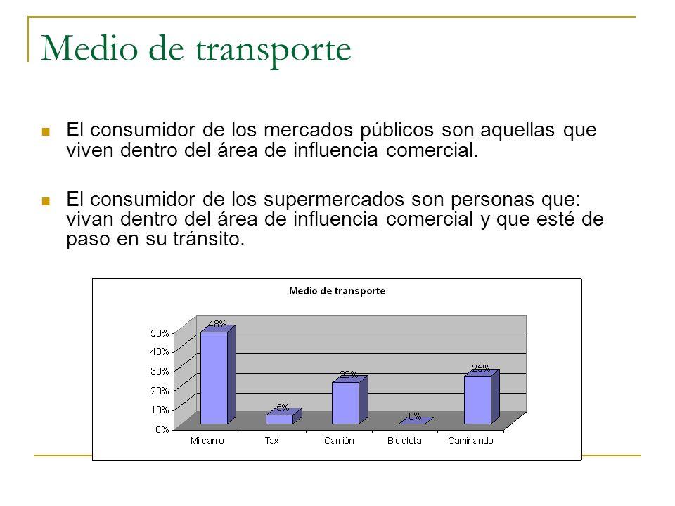 Medio de transporte El consumidor de los mercados públicos son aquellas que viven dentro del área de influencia comercial.