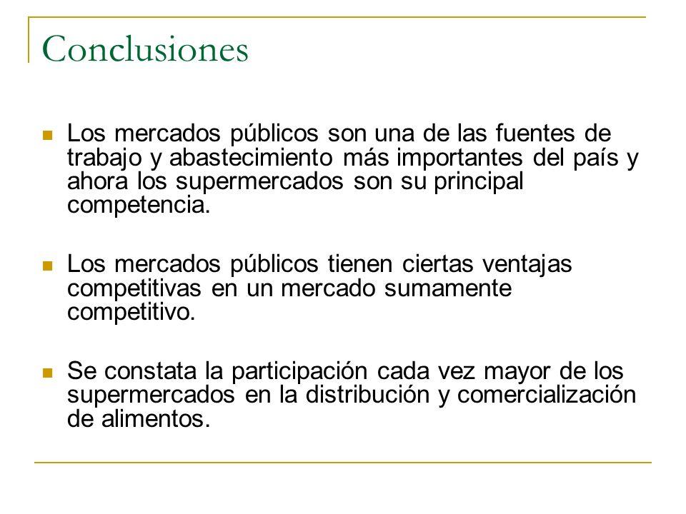 Conclusiones Los mercados públicos son una de las fuentes de trabajo y abastecimiento más importantes del país y ahora los supermercados son su principal competencia.