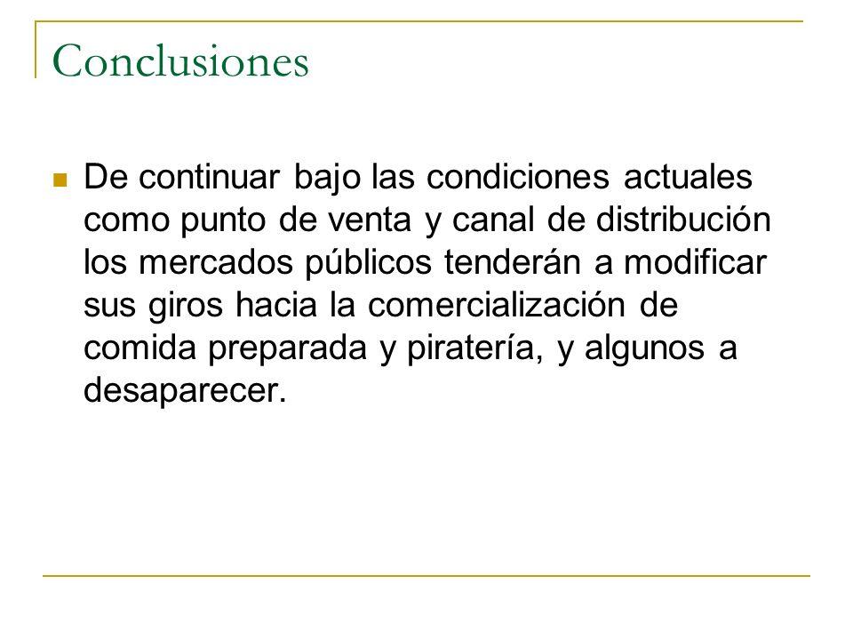 Conclusiones De continuar bajo las condiciones actuales como punto de venta y canal de distribución los mercados públicos tenderán a modificar sus gir