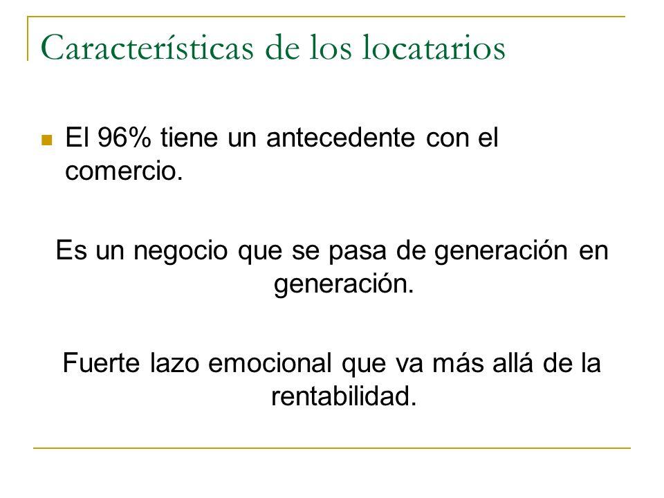 Características de los locatarios El 96% tiene un antecedente con el comercio. Es un negocio que se pasa de generación en generación. Fuerte lazo emoc