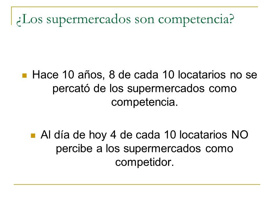 ¿Los supermercados son competencia? Hace 10 años, 8 de cada 10 locatarios no se percató de los supermercados como competencia. Al día de hoy 4 de cada