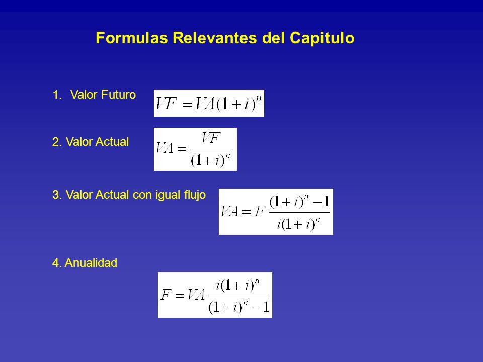 2. Valor Actual 1.Valor Futuro Formulas Relevantes del Capitulo 3. Valor Actual con igual flujo 4. Anualidad
