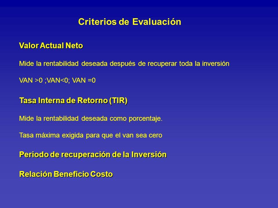 Criterios de Evaluación Valor Actual Neto Valor Actual Neto Mide la rentabilidad deseada después de recuperar toda la inversión VAN >0 ;VAN<0; VAN =0