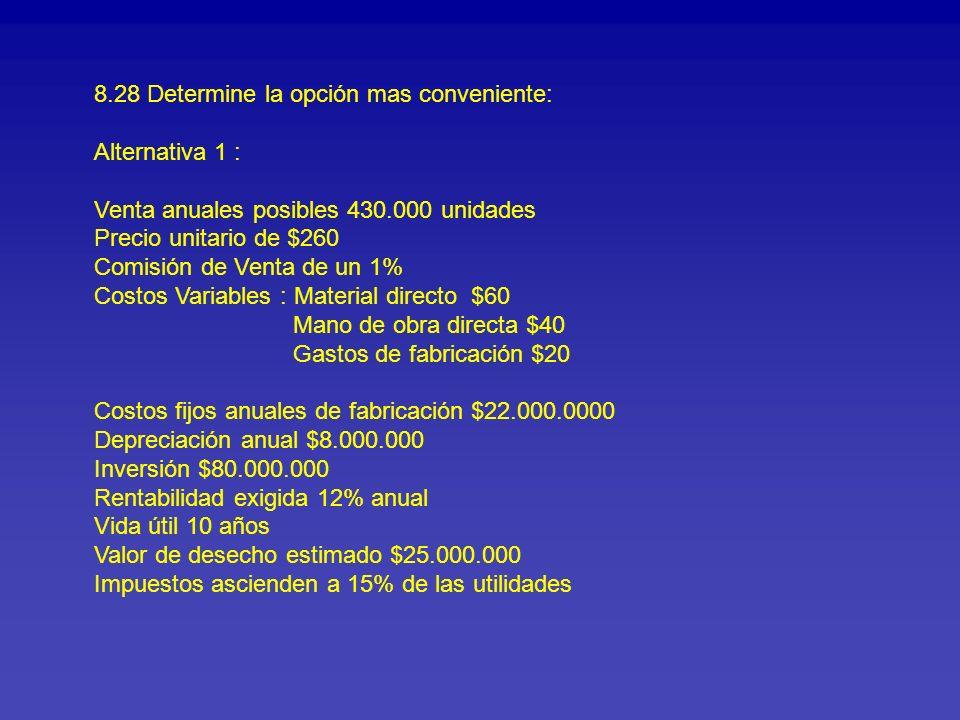 8.28 Determine la opción mas conveniente: Alternativa 1 : Venta anuales posibles 430.000 unidades Precio unitario de $260 Comisión de Venta de un 1% C