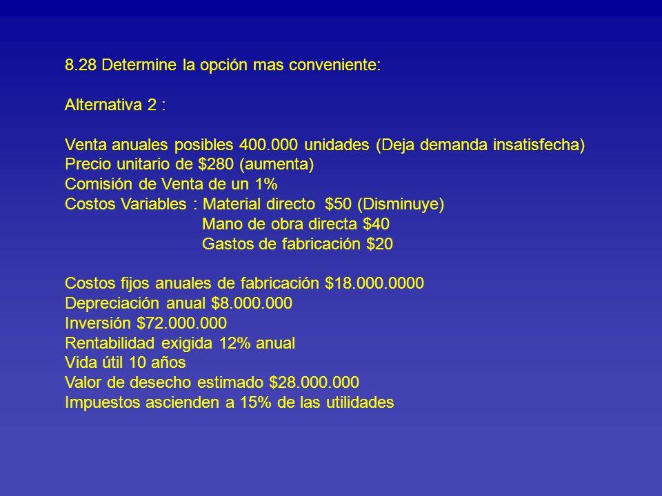 8.28 Determine la opción mas conveniente: Alternativa 2 : Venta anuales posibles 400.000 unidades (Deja demanda insatisfecha) Precio unitario de $280