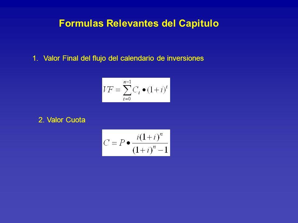 2. Valor Cuota 1.Valor Final del flujo del calendario de inversiones Formulas Relevantes del Capitulo