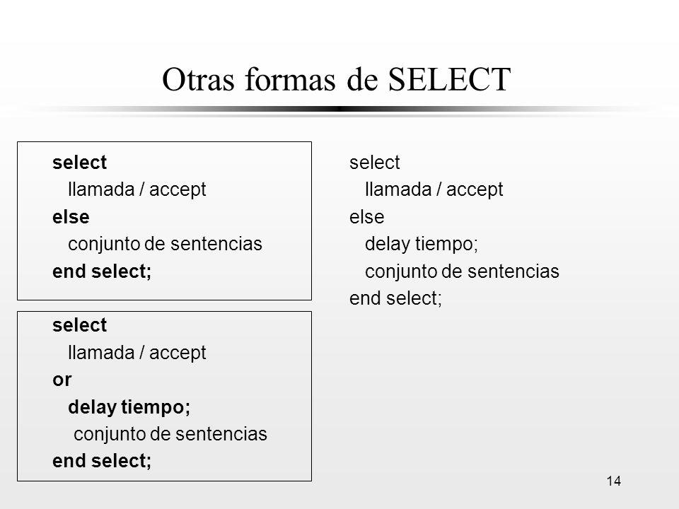14 Otras formas de SELECT select llamada / accept else conjunto de sentencias end select; select llamada / accept or delay tiempo; conjunto de sentenc