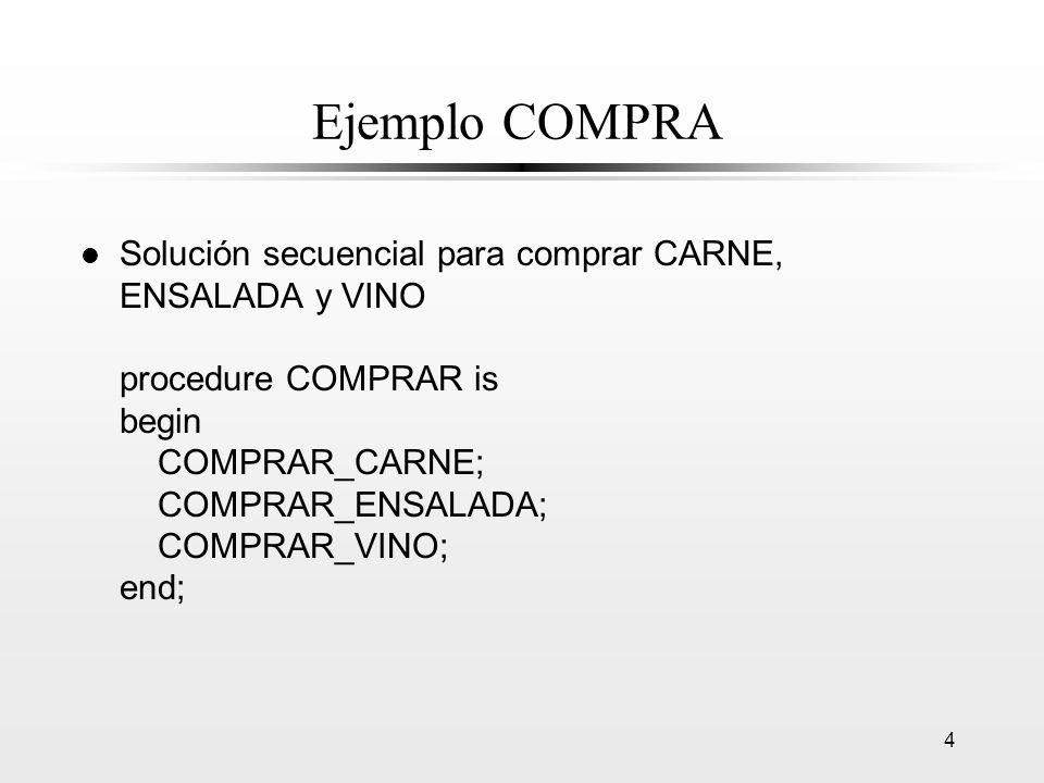 4 Ejemplo COMPRA l Solución secuencial para comprar CARNE, ENSALADA y VINO procedure COMPRAR is begin COMPRAR_CARNE; COMPRAR_ENSALADA; COMPRAR_VINO; e
