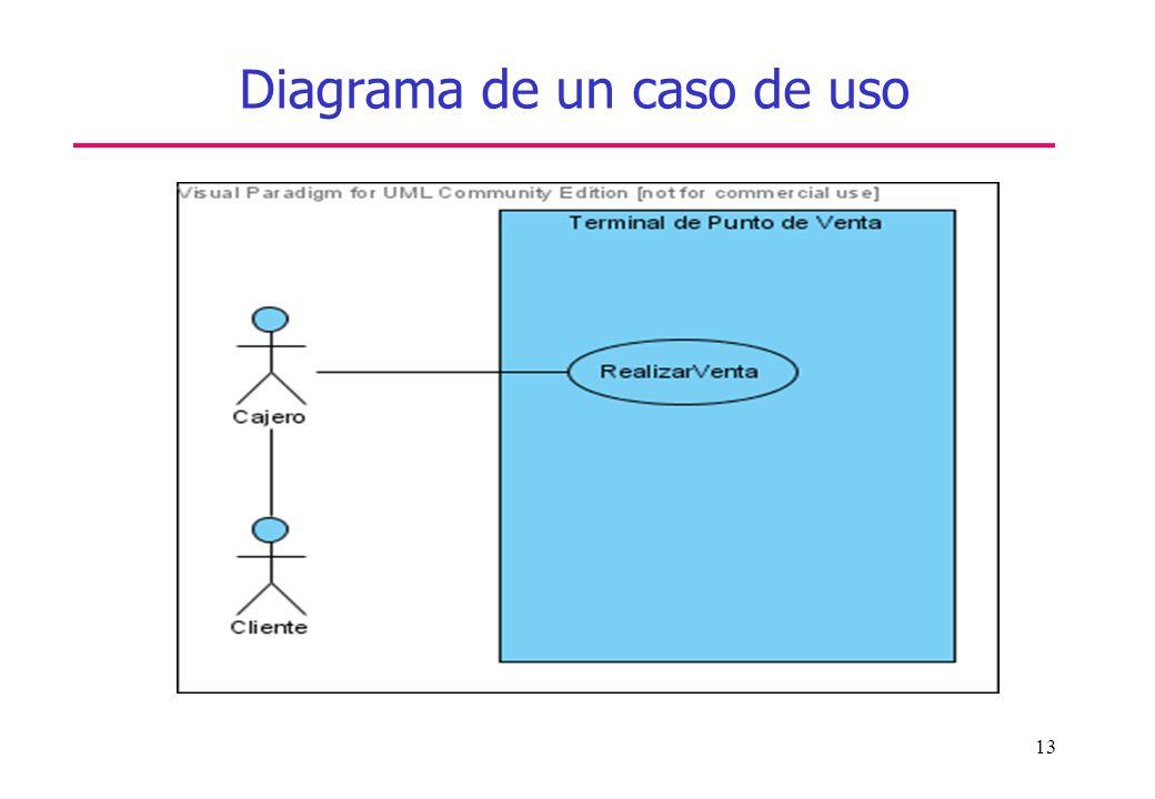 13 Diagrama de un caso de uso