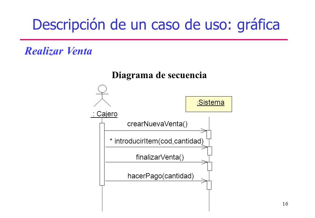 16 Descripción de un caso de uso: gráfica : Cajero : Sistema * introducirItem(cod,cantidad) finalizarVenta() hacerPago(cantidad) crearNuevaVenta() Rea