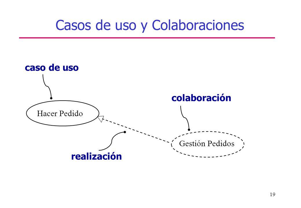 19 Casos de uso y Colaboraciones Hacer Pedido Gestión Pedidos caso de uso colaboración realización