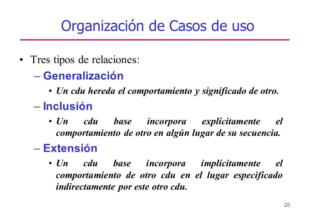 20 Organización de Casos de uso Tres tipos de relaciones: –Generalización Un cdu hereda el comportamiento y significado de otro. –Inclusión Un cdu bas