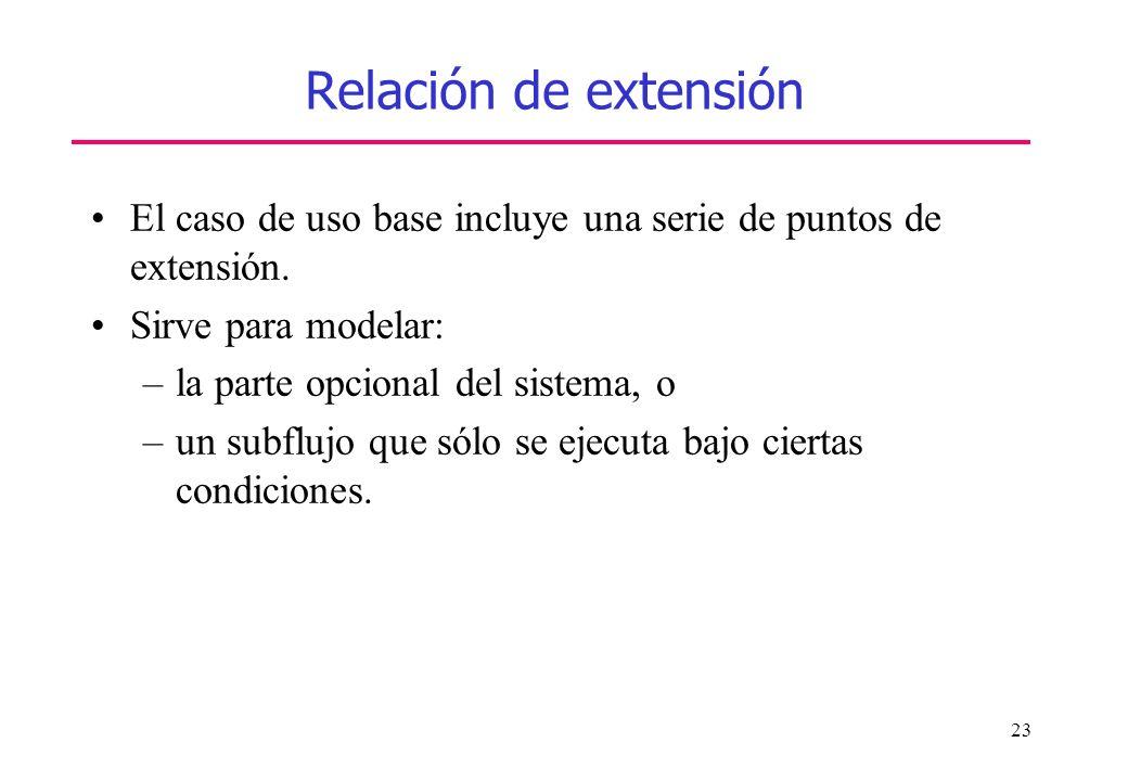 23 Relación de extensión El caso de uso base incluye una serie de puntos de extensión. Sirve para modelar: –la parte opcional del sistema, o –un subfl
