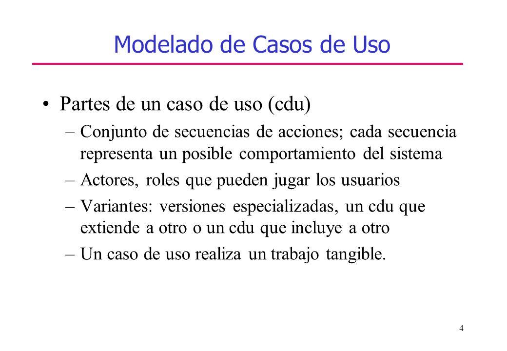 4 Modelado de Casos de Uso Partes de un caso de uso (cdu) –Conjunto de secuencias de acciones; cada secuencia representa un posible comportamiento del