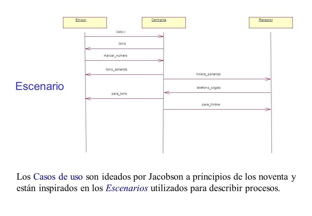 16 Descripción de un caso de uso: gráfica : Cajero : Sistema * introducirItem(cod,cantidad) finalizarVenta() hacerPago(cantidad) crearNuevaVenta() Realizar Venta Diagrama de secuencia
