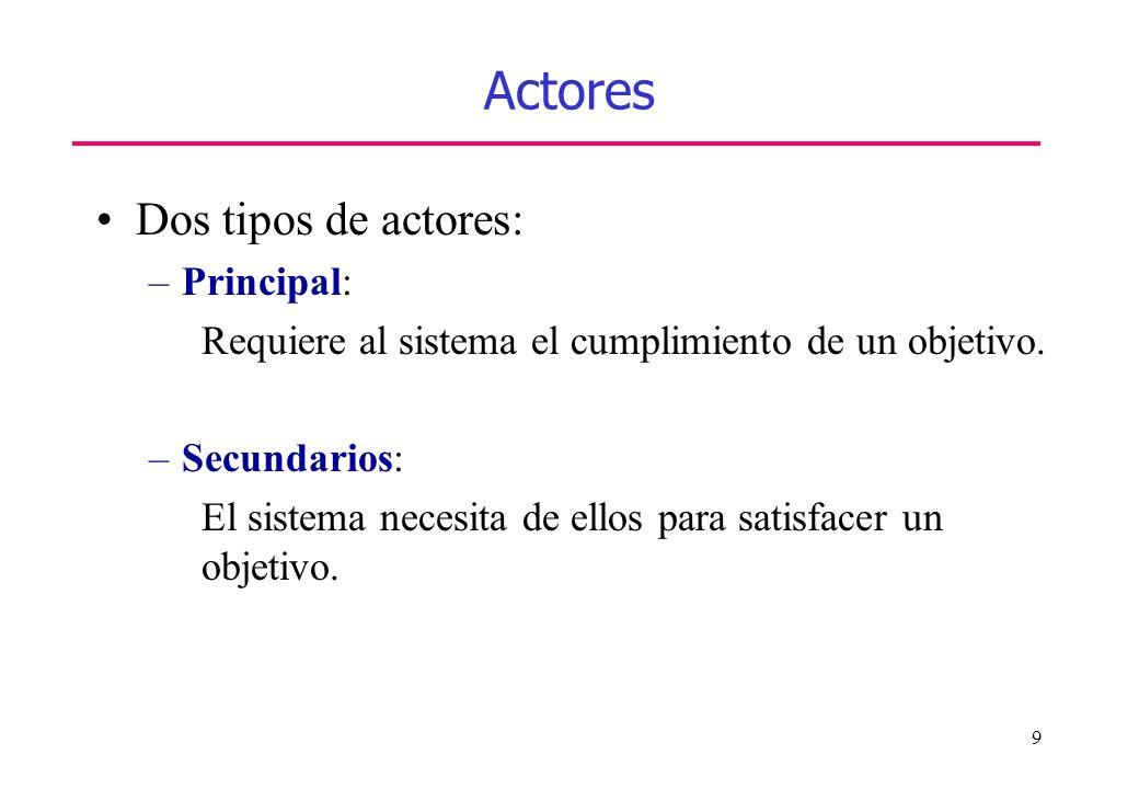 9 Actores Dos tipos de actores: –Principal: Requiere al sistema el cumplimiento de un objetivo. –Secundarios: El sistema necesita de ellos para satisf