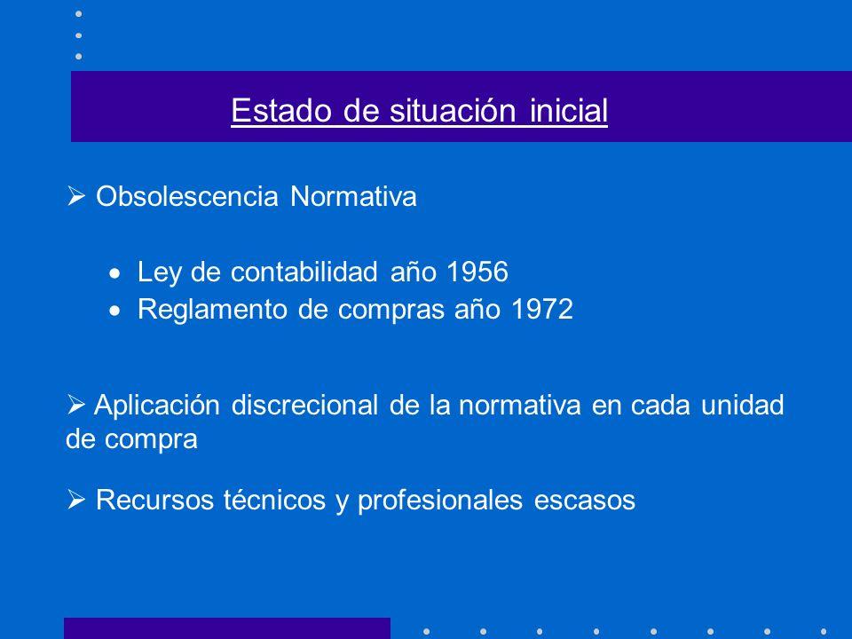 Principio de centralización normativa y descentralización operativa.