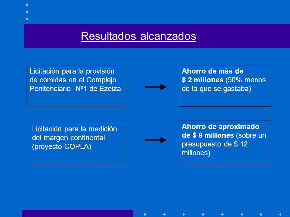 Licitación para la provisión de comidas en el Complejo Penitenciario Nº1 de Ezeiza Ahorro de más de $ 2 millones (50% menos de lo que se gastaba) Lici