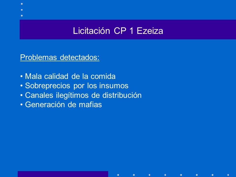 Licitación CP 1 Ezeiza Problemas detectados: Mala calidad de la comida Sobreprecios por los insumos Canales ilegítimos de distribución Generación de m
