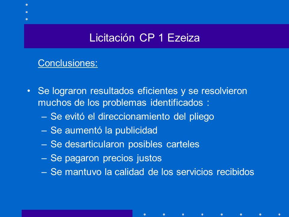 Licitación CP 1 Ezeiza Conclusiones: Se lograron resultados eficientes y se resolvieron muchos de los problemas identificados : –Se evitó el direccion