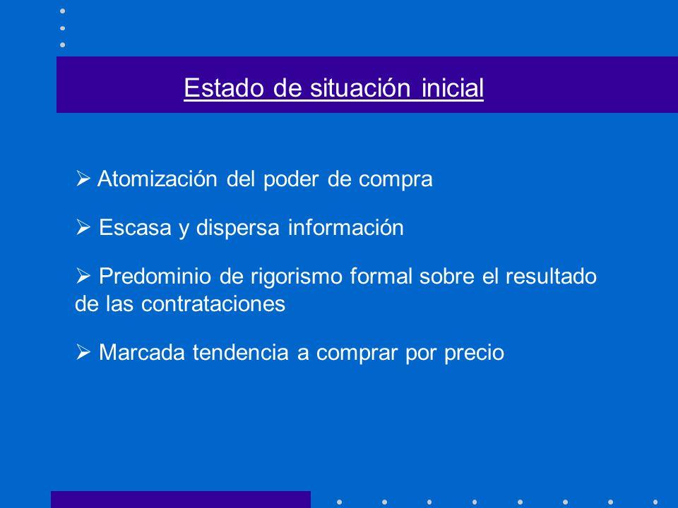 Contrataciones públicas electrónicas en formato digital: – Aplicación en todos los procedimientos de selección.