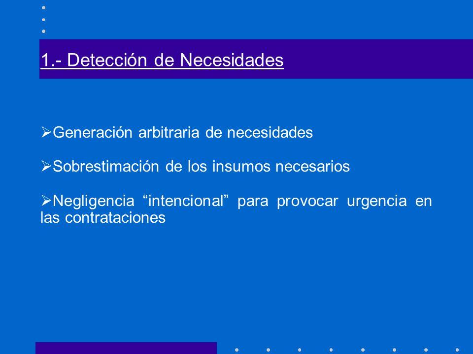 1.- Detección de Necesidades Generación arbitraria de necesidades Sobrestimación de los insumos necesarios Negligencia intencional para provocar urgen