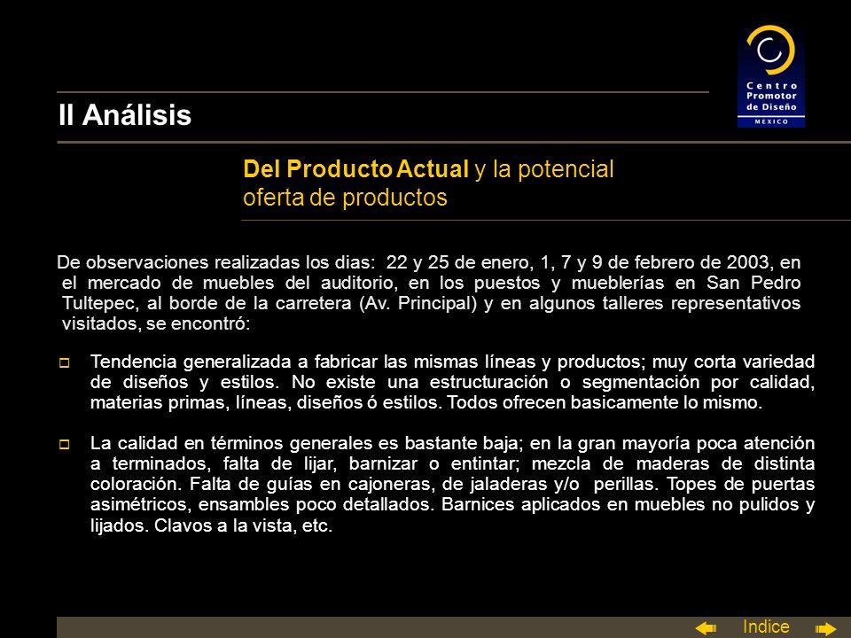 Indice II Análisis Del Producto Actual y la potencial oferta de productos De observaciones realizadas los dias: 22 y 25 de enero, 1, 7 y 9 de febrero de 2003, en el mercado de muebles del auditorio, en los puestos y mueblerías en San Pedro Tultepec, al borde de la carretera (Av.