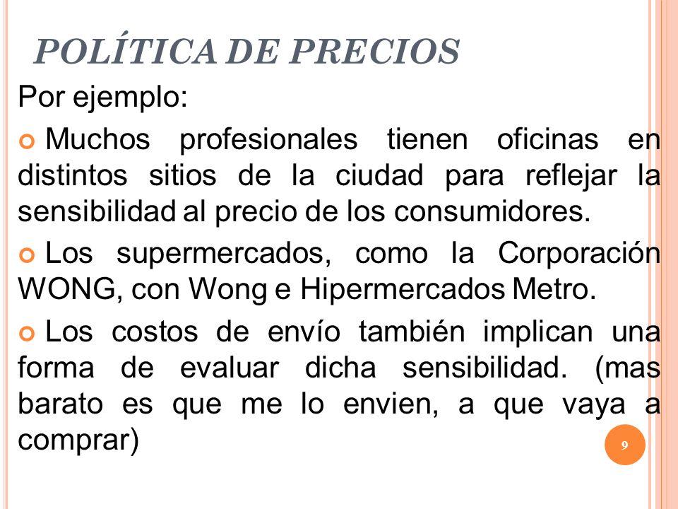 POLÍTICA DE PRECIOS Por ejemplo: Muchos profesionales tienen oficinas en distintos sitios de la ciudad para reflejar la sensibilidad al precio de los