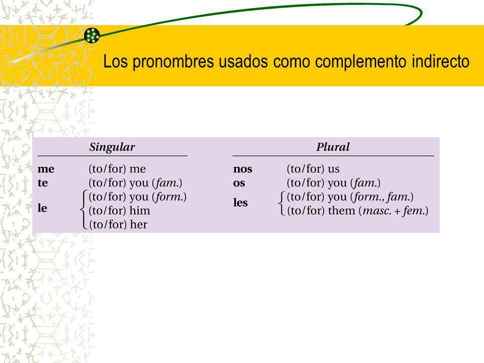 En el caso de los verbos compuestos, podemos poner los complementos directos o indirectos delante o después del primer verbo. Ej: ¿quieres ver el part