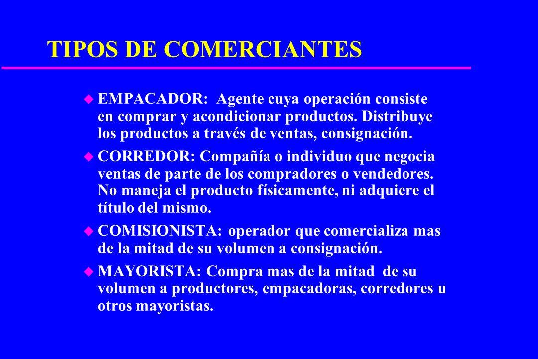 CARACTERISTICAS DE LOS INTERMEDIARIOS u CAPACIDAD FINANCIERA u CONOCIMIENTO DE LA SITUACION DE LA PRODUCCION u INVERSIONES DEFINIDAS SEGUN NECESIDADES