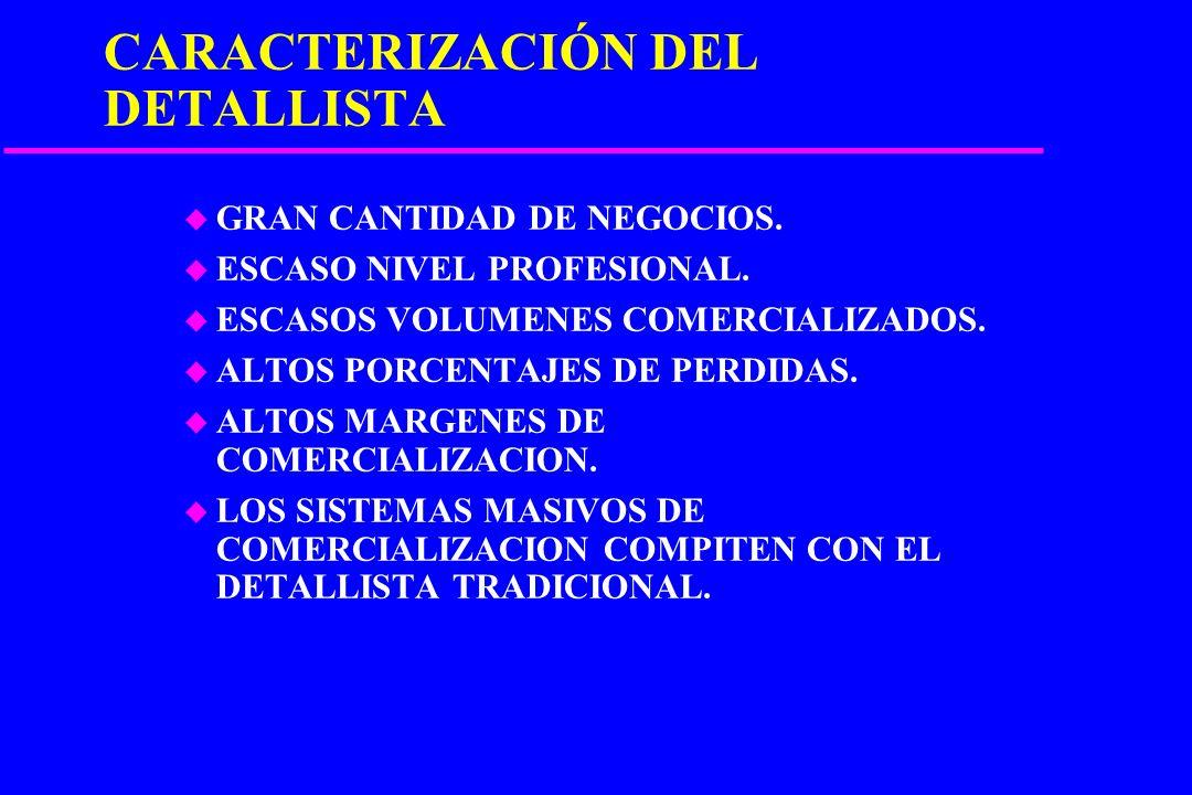 TIPOS DE COMERCIANTES u EMPACADOR: Agente cuya operación consiste en comprar y acondicionar productos. Distribuye los productos a través de ventas, co