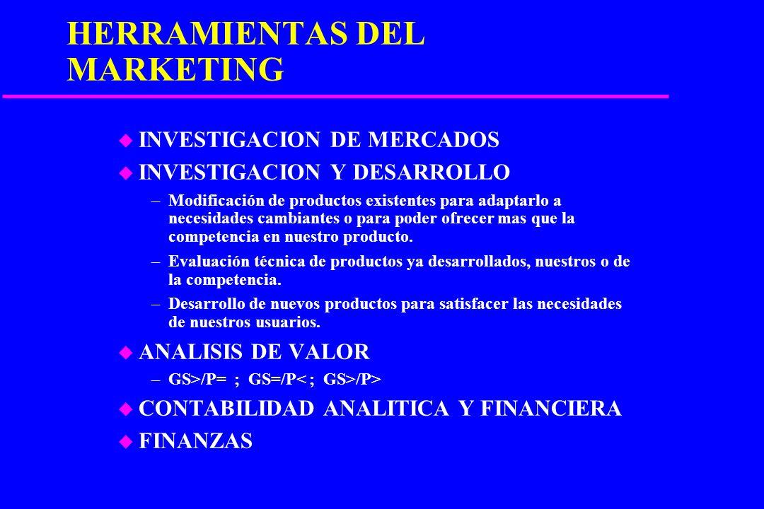LOS OBJETIVOS DE MARKETING u AUMENTAR LA DEMANDA u IDENTIFICAR NUEVAS NECESIDADES u CONOCER EL CONSUMIDOR POTENCIAL u IDENTIFICAR MERCADO u SEGMENTAR