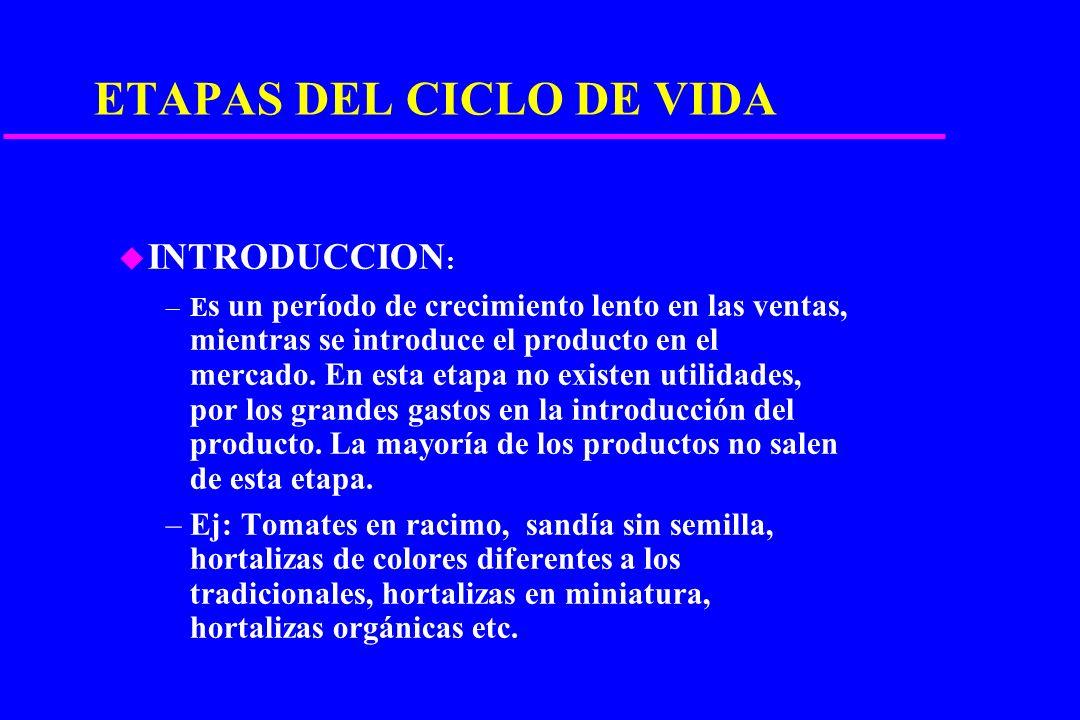 CICLO DE VIDA DE UN PRODUCTO u DESCRIBE LAS DIFERENTES ETAPAS EN LA HISTORIA DE VENTA DE UN PRODUCTO. ESTO ES AFIRMAR CUATRO COSAS: –Los productos tie