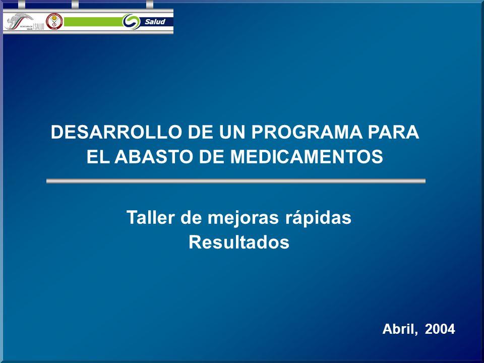 Abril, 2004 DESARROLLO DE UN PROGRAMA PARA EL ABASTO DE MEDICAMENTOS Taller de mejoras rápidas Resultados