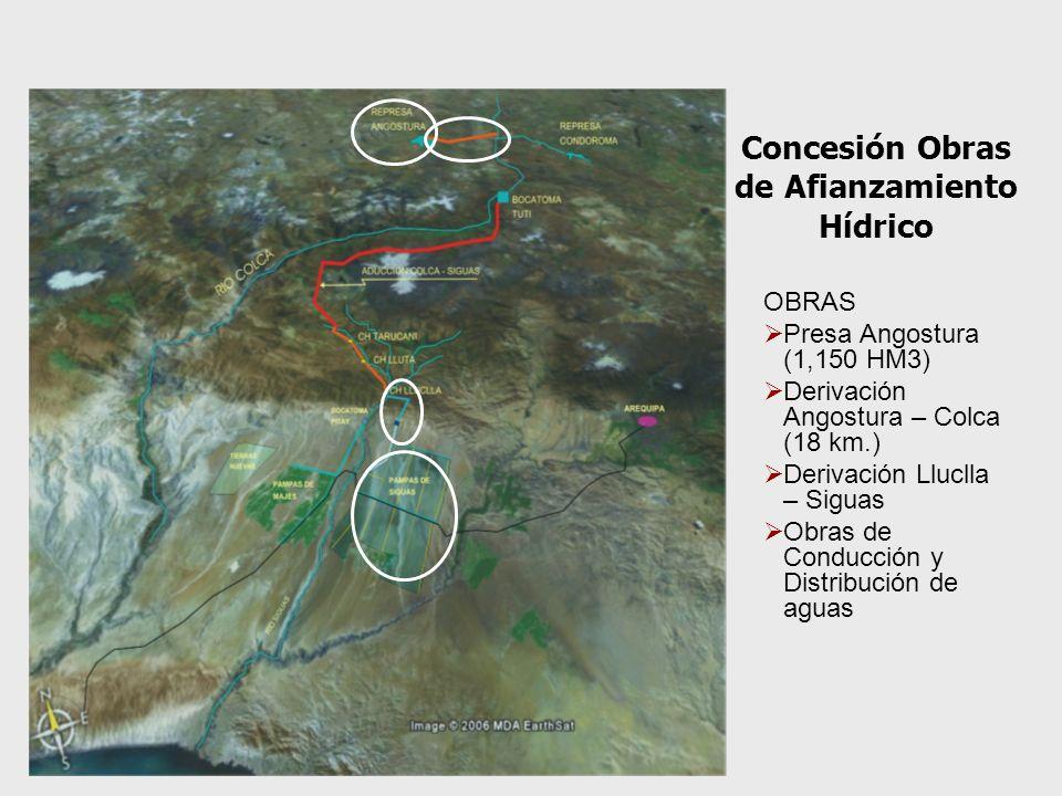 Concesión Obras de Afianzamiento Hídrico OBRAS Presa Angostura (1,150 HM3) Derivación Angostura – Colca (18 km.) Derivación Lluclla – Siguas Obras de