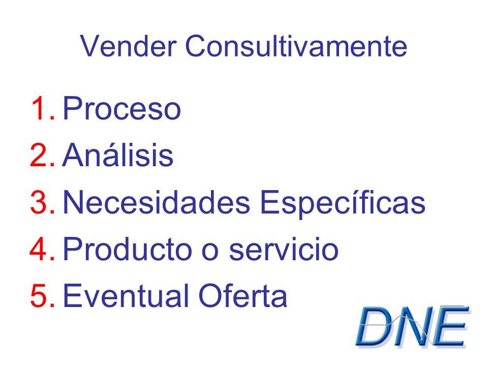 Vender Consultivamente 1.Proceso 2.Análisis 3.Necesidades Específicas 4.Producto o servicio 5.Eventual Oferta