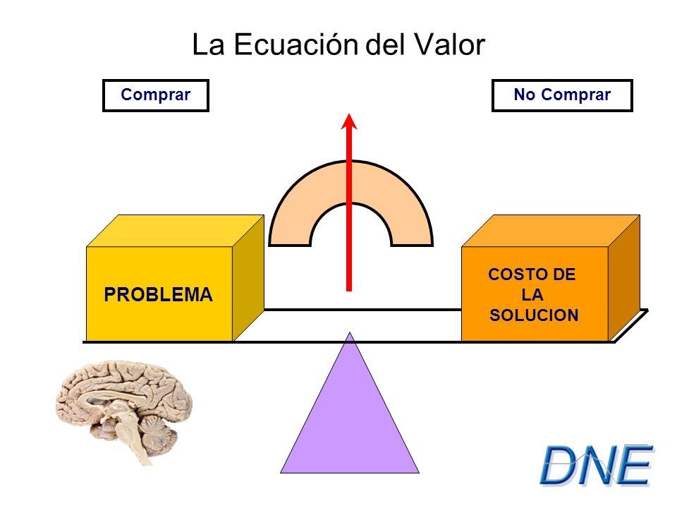 PROBLEMA COSTO DE LA SOLUCION No ComprarComprar La Ecuación del Valor