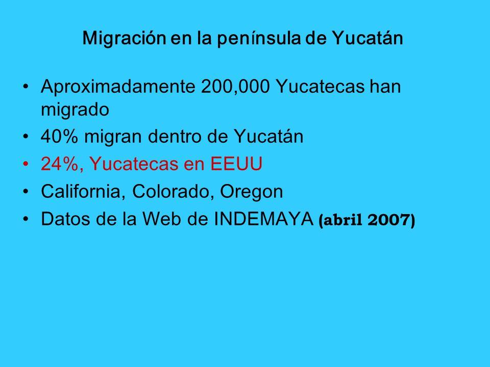 Migración en la pen í nsula de Yucatán Aproximadamente 200,000 Yucatecas han migrado 40% migran dentro de Yucatán 24%, Yucatecas en EEUU California, C