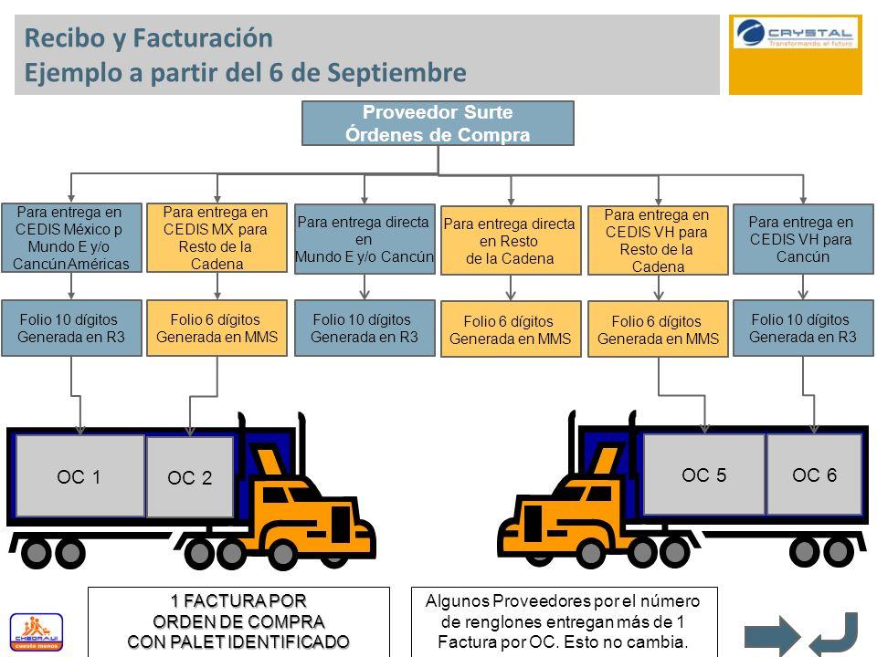 Recibo y Facturación Ejemplo a partir del 6 de Septiembre OC 1 OC 2 1 FACTURA POR ORDEN DE COMPRA CON PALET IDENTIFICADO Proveedor Surte Órdenes de Co