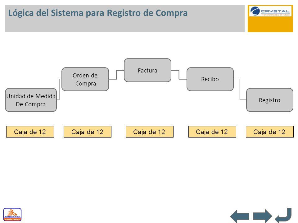 Lógica del Sistema para Registro de Compra Unidad de Medida De Compra Orden de Compra Factura Recibo Registro Caja de 12