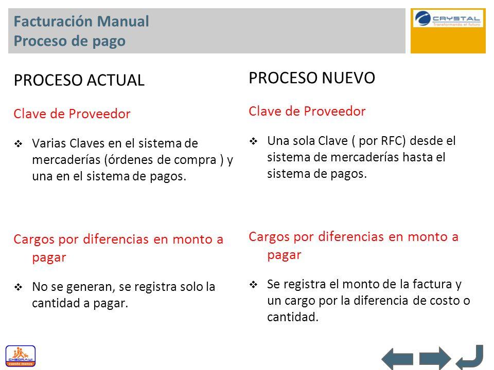 Facturación Manual Proceso de pago PROCESO ACTUAL Clave de Proveedor Varias Claves en el sistema de mercaderías (órdenes de compra ) y una en el siste
