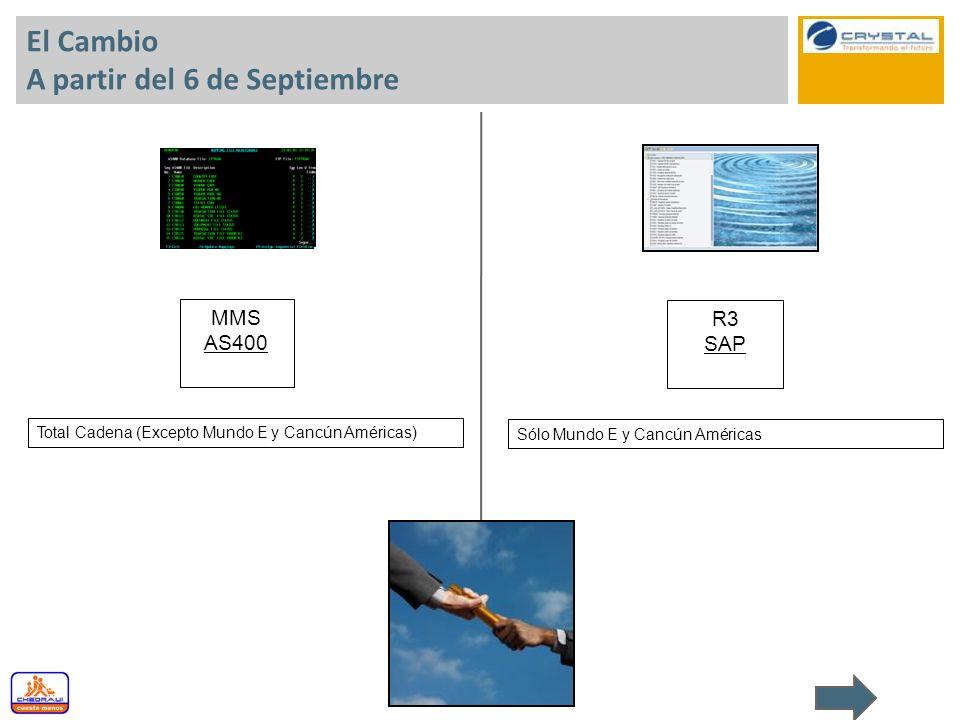 El Cambio A partir del 6 de Septiembre MMS AS400 R3 SAP Total Cadena (Excepto Mundo E y Cancún Américas) Sólo Mundo E y Cancún Américas