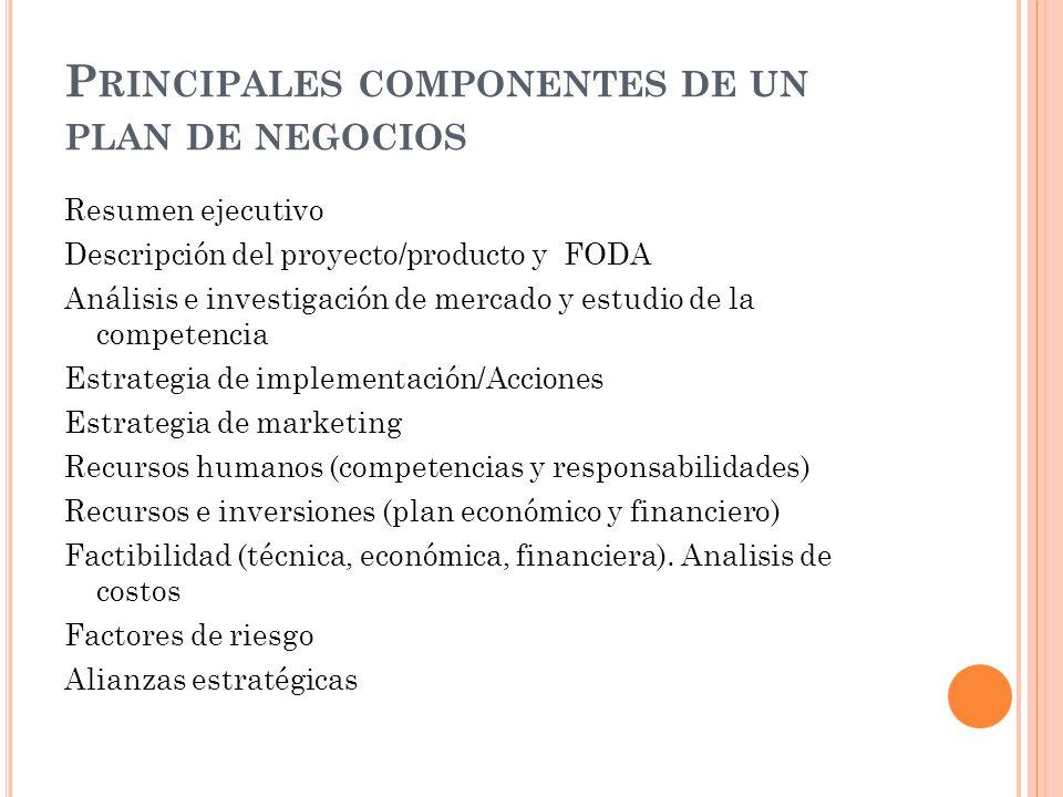 P RINCIPALES COMPONENTES DE UN PLAN DE NEGOCIOS Resumen ejecutivo Descripción del proyecto/producto y FODA Análisis e investigación de mercado y estud