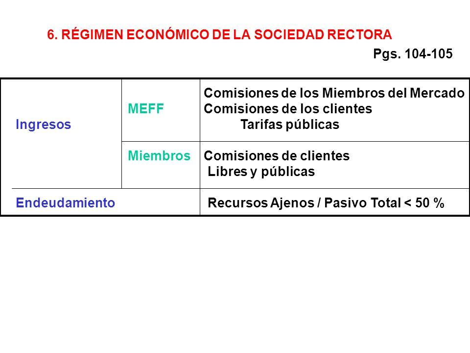 6. RÉGIMEN ECONÓMICO DE LA SOCIEDAD RECTORA Comisiones de los Miembros del Mercado MEFF Comisiones de los clientes Ingresos Tarifas públicas Miembros