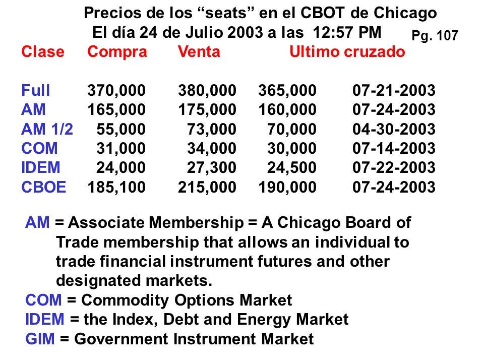 Precios de los seats en el CBOT de Chicago El día 24 de Julio 2003 a las 12:57 PM ClaseCompraVenta Ultimo cruzado Full370,000380,000365,000 07-21-2003 AM165,000175,000160,000 07-24-2003 AM 1/2 55,000 73,000 70,000 04-30-2003 COM 31,000 34,000 30,000 07-14-2003 IDEM 24,000 27,300 24,500 07-22-2003 CBOE185,100215,000190,000 07-24-2003 AM = Associate Membership = A Chicago Board of Trade membership that allows an individual to trade financial instrument futures and other designated markets.