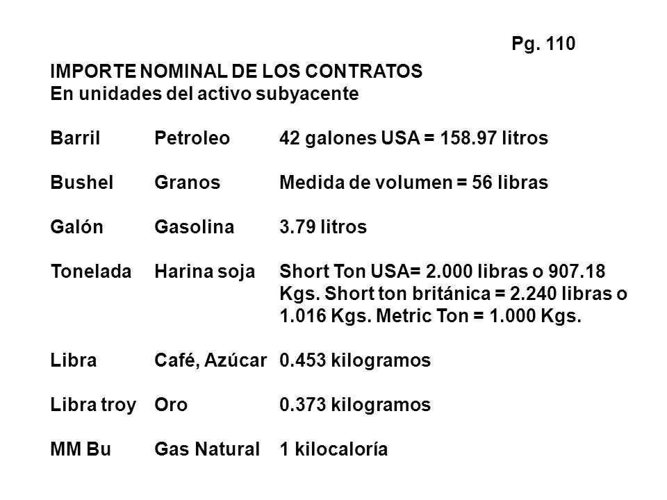 IMPORTE NOMINAL DE LOS CONTRATOS En unidades del activo subyacente BarrilPetroleo42 galones USA = 158.97 litros BushelGranosMedida de volumen = 56 libras GalónGasolina3.79 litros ToneladaHarina sojaShort Ton USA= 2.000 libras o 907.18 Kgs.