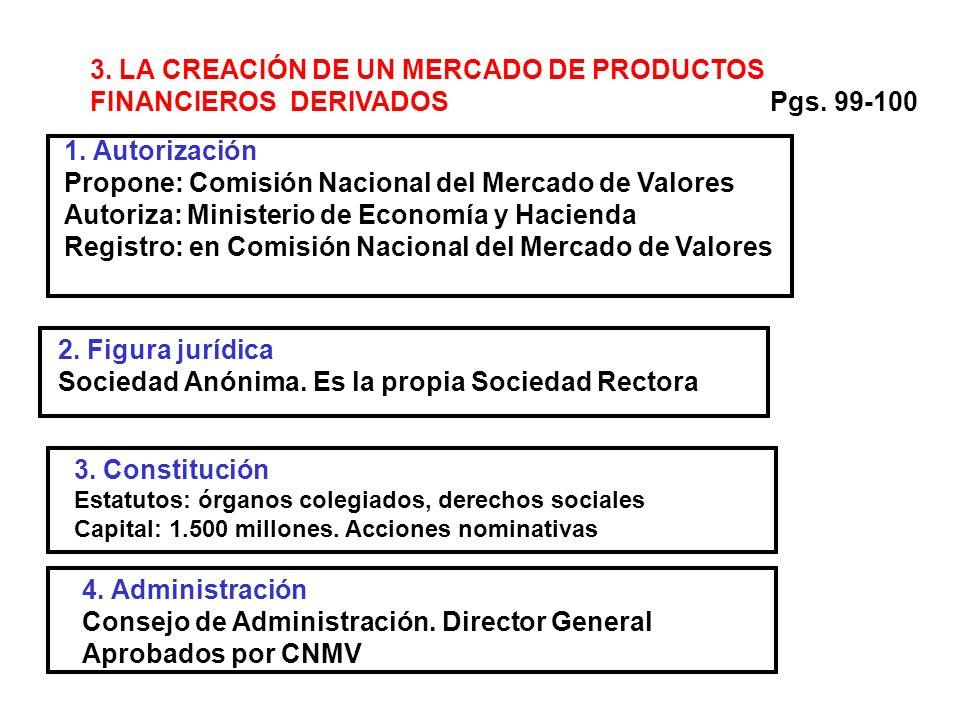 3. LA CREACIÓN DE UN MERCADO DE PRODUCTOS FINANCIEROS DERIVADOS 1.